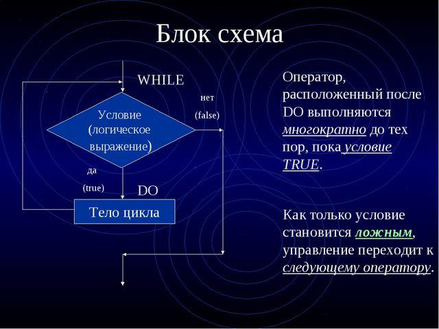 Блок схема нет (false) да (true) WHILE DO Оператор, расположенный после DO вы...
