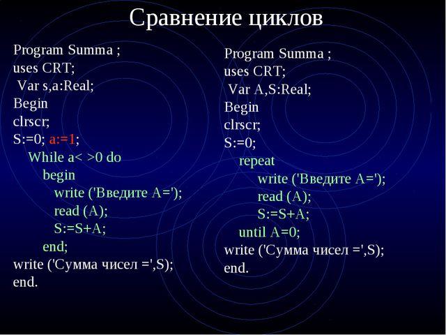 Сравнение циклов Program Summa ; uses CRT; Var s,a:Real; Begin clrscr; S:=0;...
