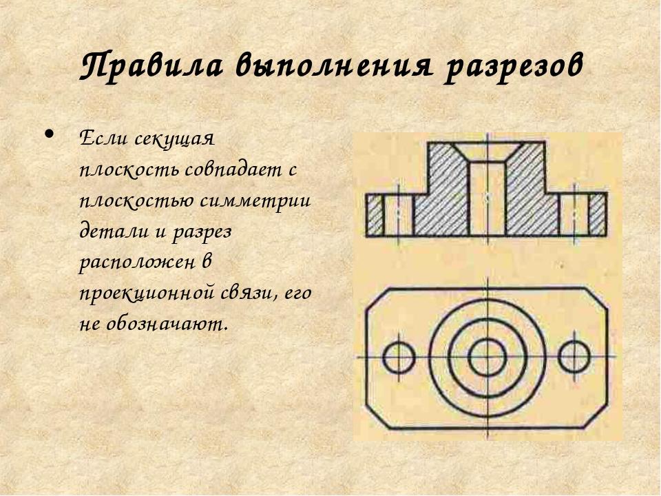 Правила выполнения разрезов Если секущая плоскость совпадает с плоскостью сим...