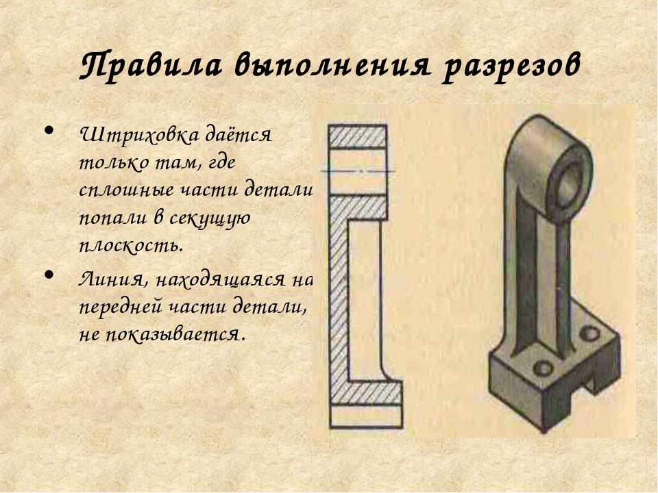Правила выполнения разрезов Штриховка даётся только там, где сплошные части д...