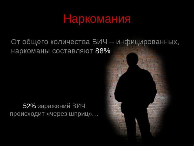 Наркомания От общего количества ВИЧ – инфицированных, наркоманы составляют 88...