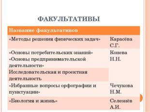 ФАКУЛЬТАТИВЫ Название факультативов «Методы решения физических задач»Карасё