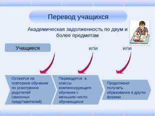 Перевод учащихся Академическая задолженность по двум и более предметам Учащие