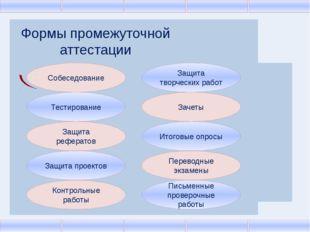 Формы промежуточной аттестации Собеседование Тестирование Защита рефератов З