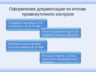 Оформление документации по итогам промежуточного контроля Проводится ежегодно