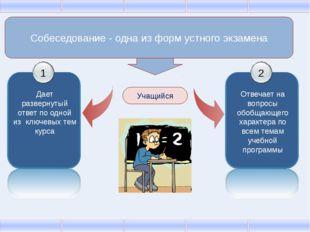 Собеседование - одна из форм устного экзамена Учащийся 1 Дает развернутый от