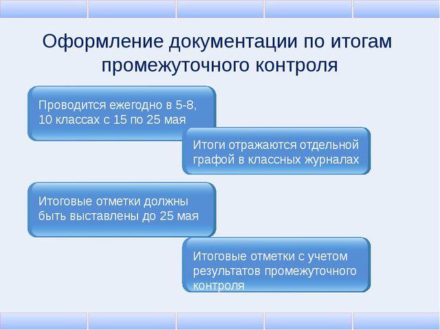 Оформление документации по итогам промежуточного контроля Проводится ежегодно...