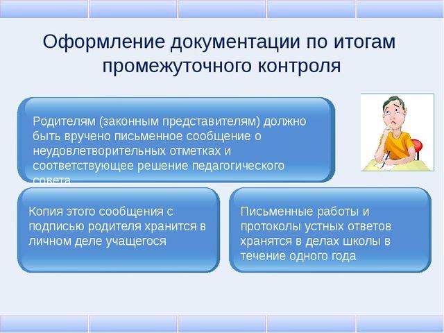 Оформление документации по итогам промежуточного контроля Родителям (законным...