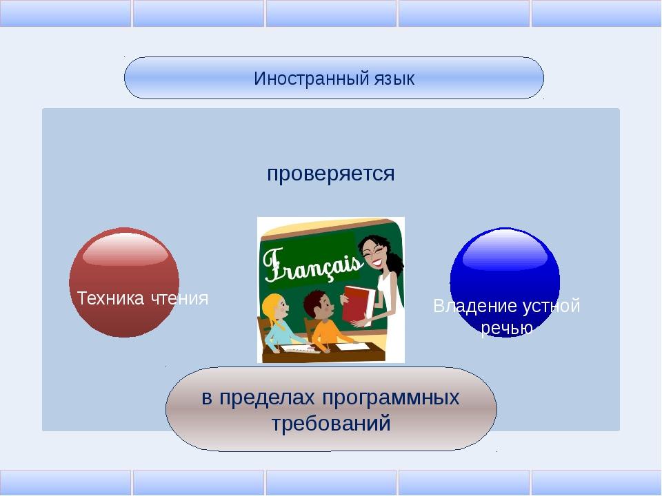 Иностранный язык проверяется в пределах программных требований Техника чтени...