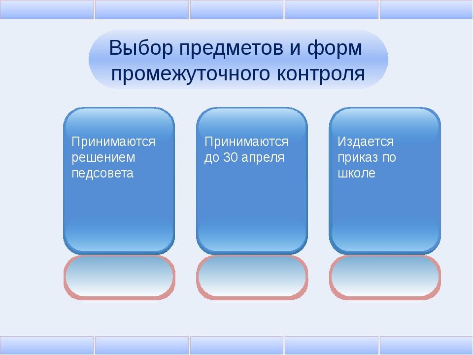 Выбор предметов и форм промежуточного контроля Принимаются решением педсовета...