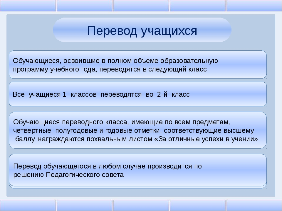 Перевод учащихся Перевод обучающегося в любом случае производится по решению...