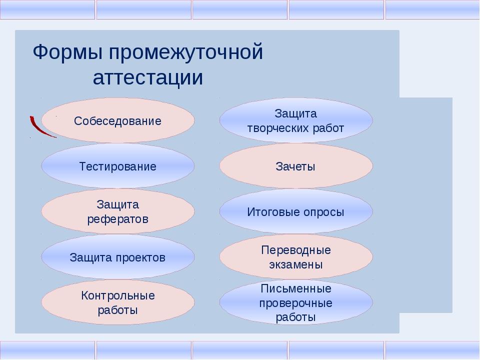 Формы промежуточной аттестации Собеседование Тестирование Защита рефератов З...