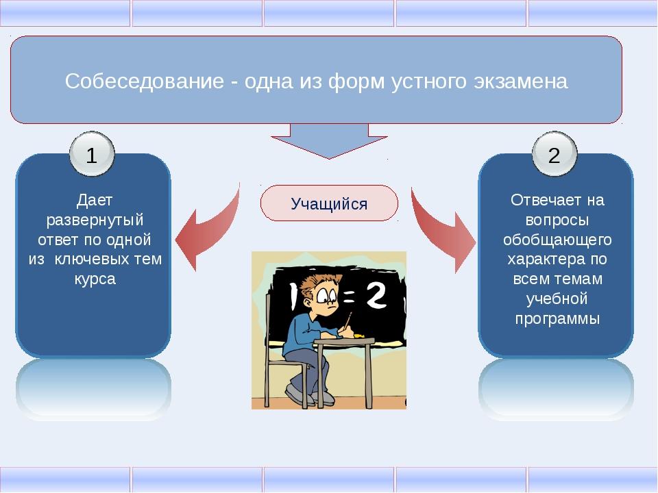 Собеседование - одна из форм устного экзамена Учащийся 1 Дает развернутый от...