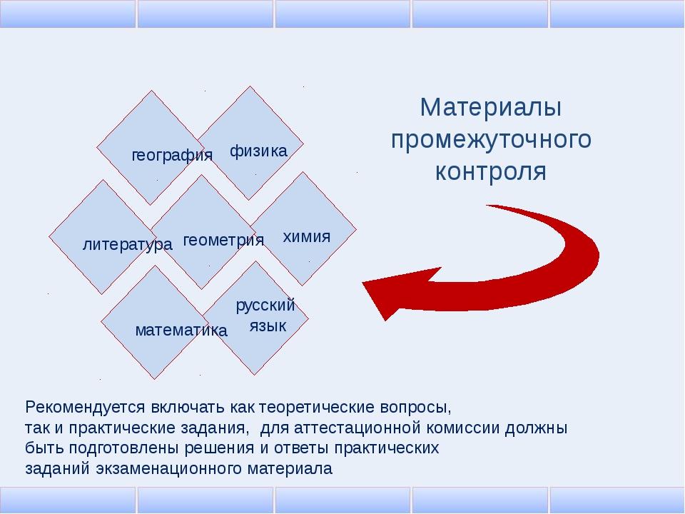 Материалы промежуточного контроля Рекомендуется включать как теоретические в...