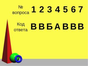 № вопроса1234567 Код ответаВВБАВВВ