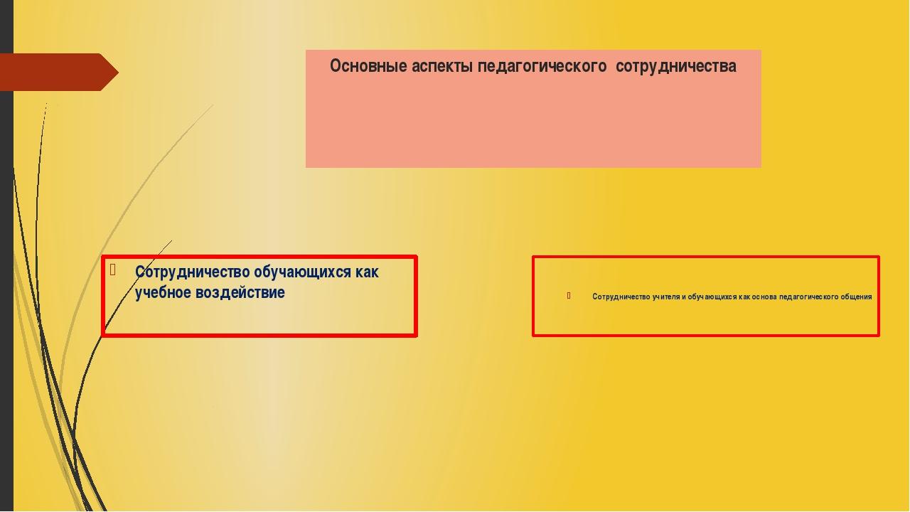 Основные аспекты педагогического сотрудничества Сотрудничество обучающихся ка...