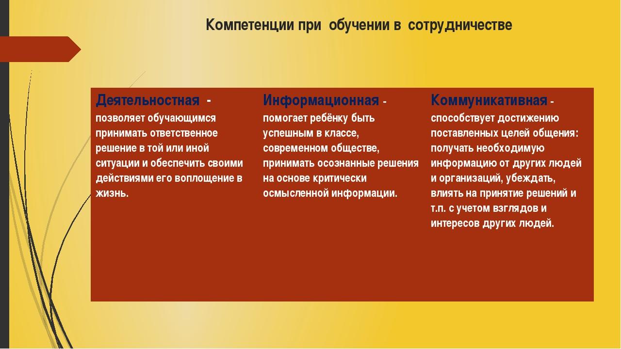 Компетенции при обучении в сотрудничестве Деятельностная-позволяет обучающимс...