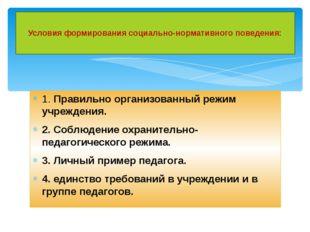 1. Правильно организованный режим учреждения. 2. Соблюдение охранительно-педа
