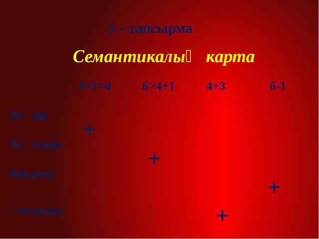3 – тапсырма Cемантикалық карта + + + + 3+1=4 6>4+1 4+3 6-1 Теңдік Теңсіздік...