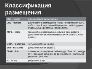 Классификация размещения SGL - single одноместное размещение DBL - double д