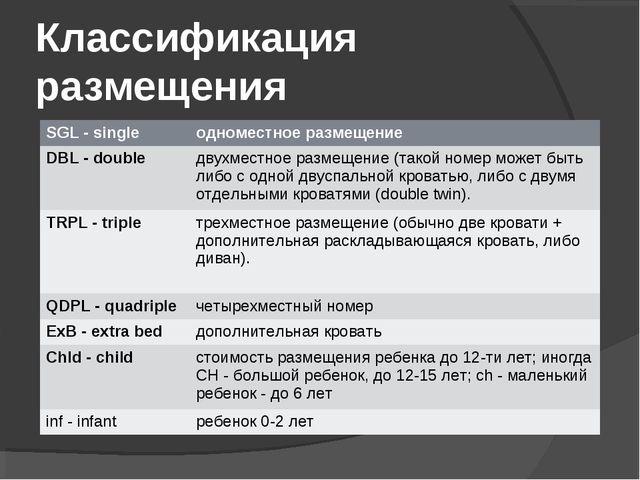 Классификация размещения SGL - single одноместное размещение DBL - double д...