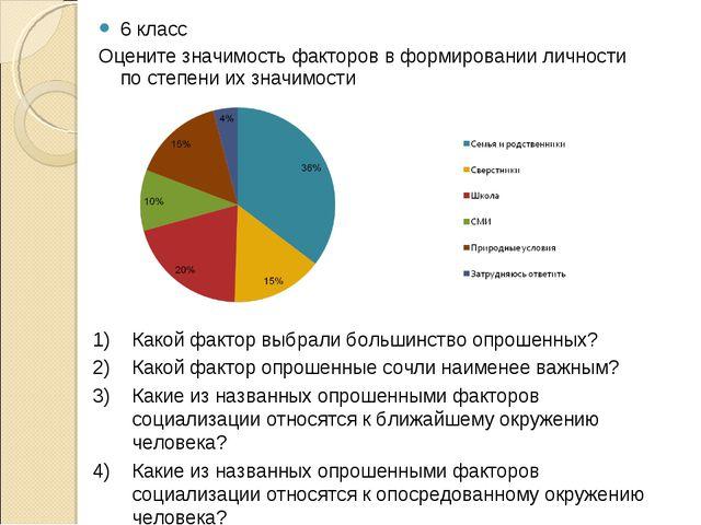 6 класс Оцените значимость факторов в формировании личности по степени их зна...