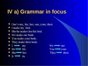 IV a) Grammar in focus One's-my, his, her, our, your, their I make my bed. Sh