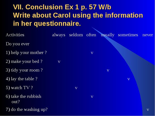 VII. Conclusion Ex 1 p. 57 W/b Write about Carol using the information in her...