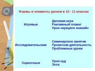 Формы и элементы уроков в 10 - 11 классах ИгровыеДеловая игра Рекламный пла