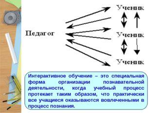 Интерактивное обучение – это специальная форма организации познавательной дея