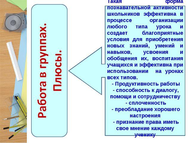 Такая форма познавательной активности школьников эффективна в процессе органи...
