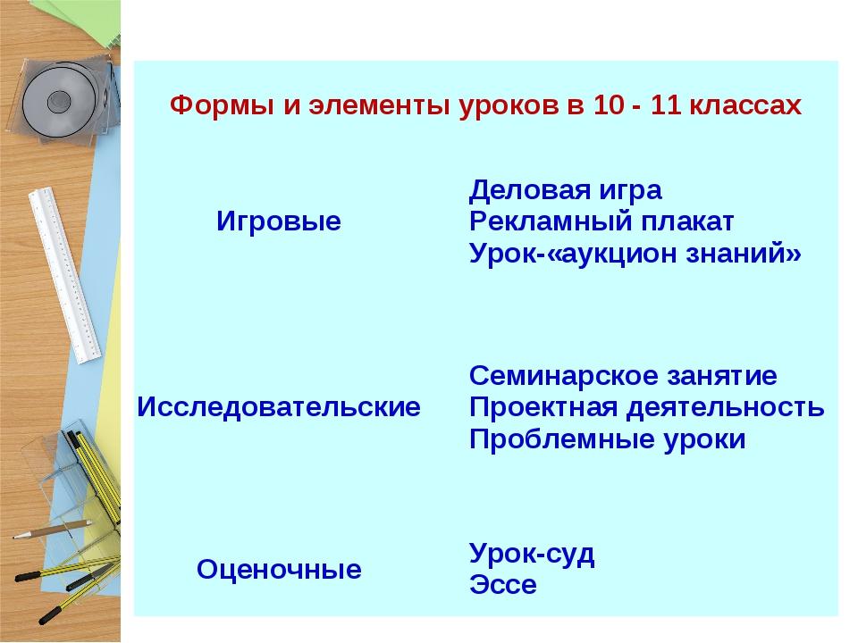 Формы и элементы уроков в 10 - 11 классах ИгровыеДеловая игра Рекламный пла...
