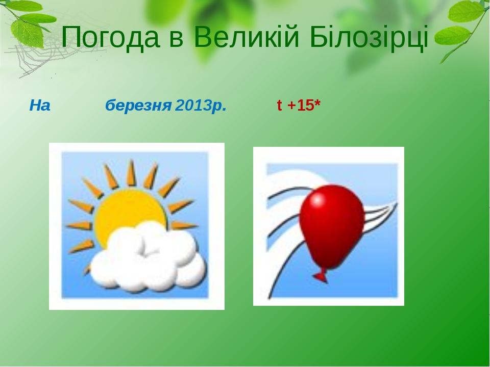 Погода в Великій Білозірці На березня 2013р. t +15*
