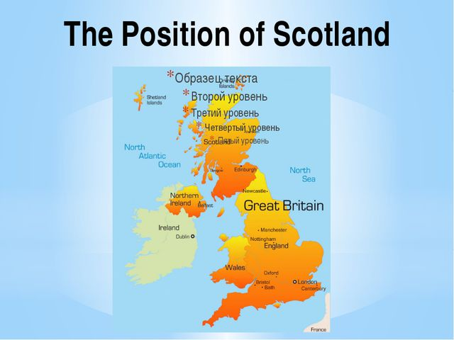 The Position of Scotland