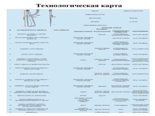 Технологическая карта  изделие Циркуль разметочный наименование детали  вид