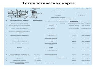 Технологическая карта  изделие Молоток с квадратным бойком наименование дета