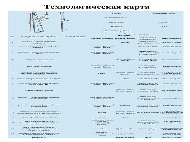 Технологическая карта  изделие Циркуль разметочный наименование детали  вид...