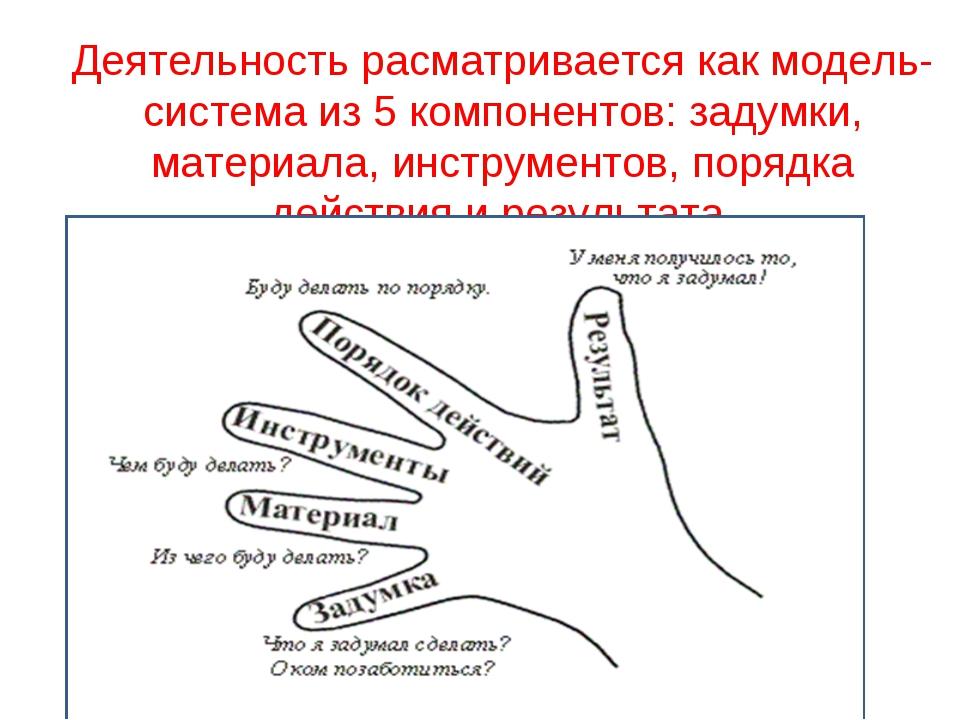 Деятельность расматривается как модель- система из 5 компонентов: задумки, ма...