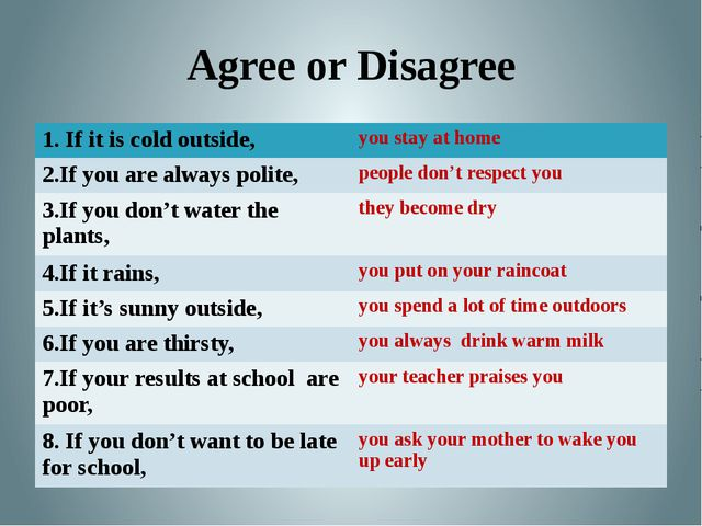 Agree or Disagree 1. If it is cold outside, youstay at home 2.If you arealwa...