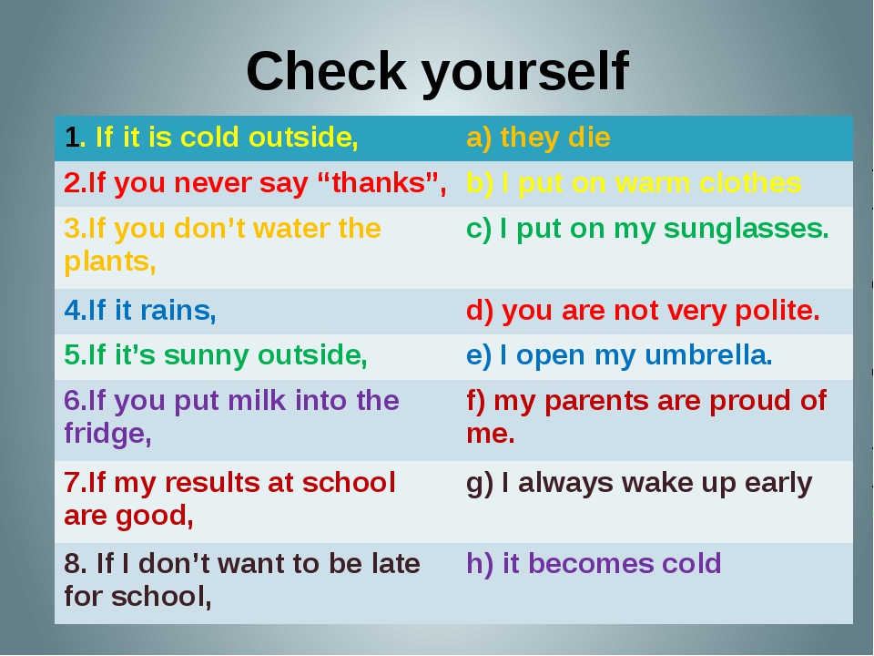 """Check yourself 1. If it is cold outside, a) they die 2.If you never say """"than..."""