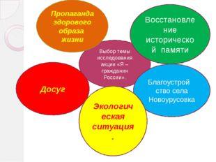 Выбор темы исследования акции «Я –гражданин России». Восстановле ние историче