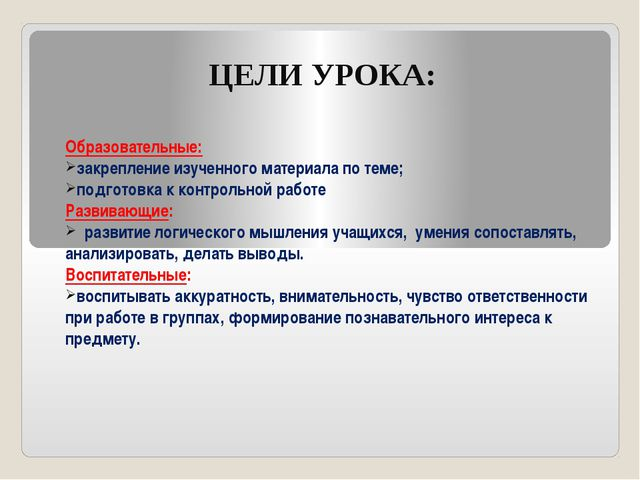 ЦЕЛИ УРОКА: Образовательные: закрепление изученного материала по теме; подгот...