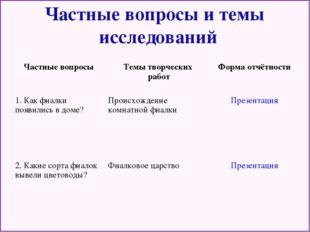 Частные вопросы и темы исследований Частные вопросыТемы творческих работФо