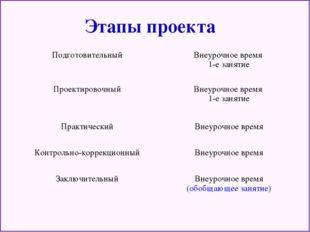 Этапы проекта Подготовительный Проектировочный Практический Контрольн