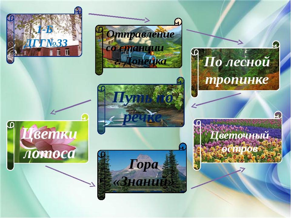 1-Б ДГГ№33 По лесной тропинке Путь по речке Цветочный остров Гора «Знаний» Цв...