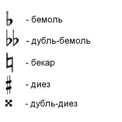 http://pianinko.ru/wp-content/uploads/2012/05/znaki-250.jpg