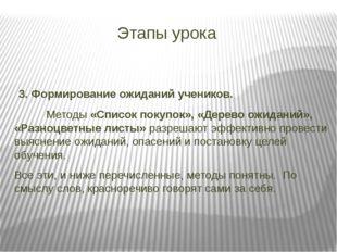 Этапы урока 3. Формирование ожиданий учеников. Методы «Список покупок», «Дер