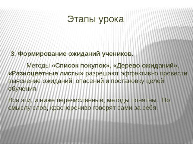 Этапы урока 3. Формирование ожиданий учеников. Методы «Список покупок», «Дер...