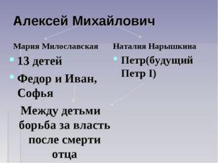 Алексей Михайлович Мария Милославская 13 детей Федор и Иван, Софья Между деть