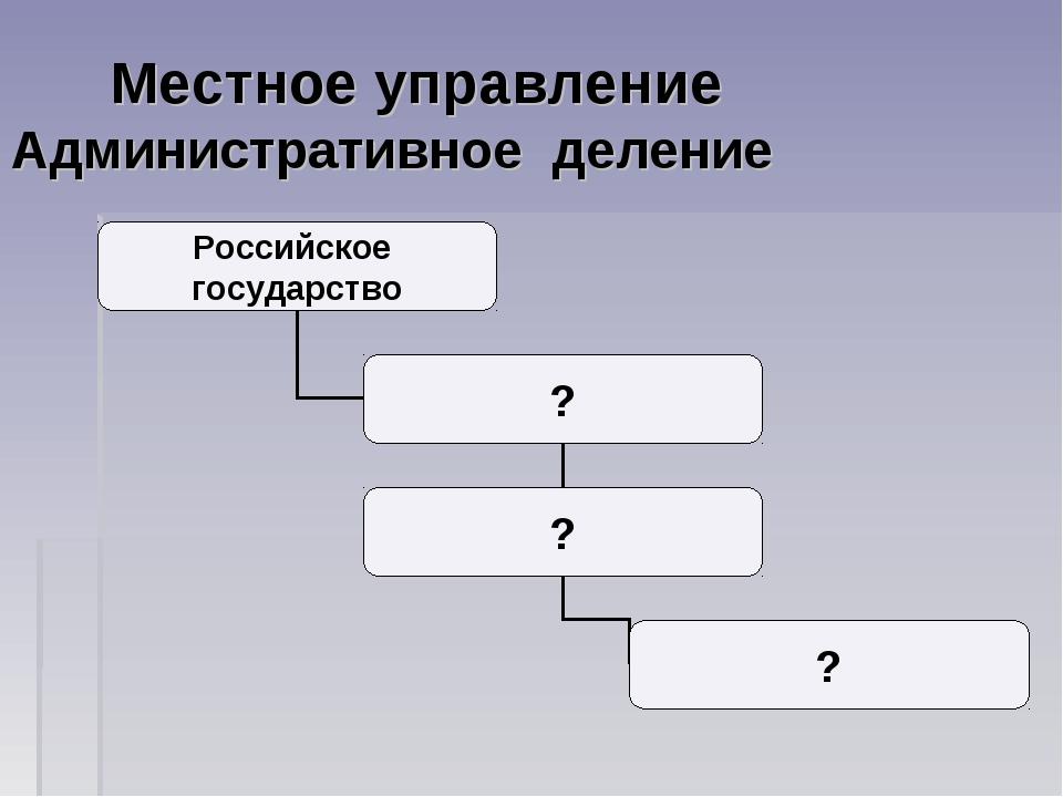 Местное управление Административное деление